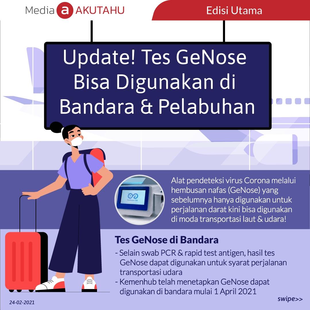 Update! Tes GeNose Bisa Digunakan di Bandara & Pelabuhan