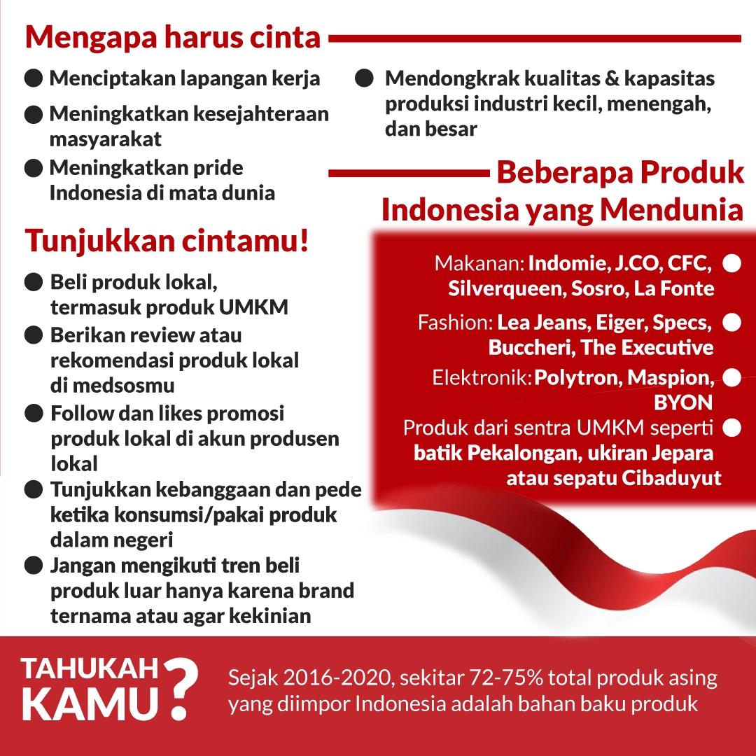 Yuk Cintai Produk Indonesia!