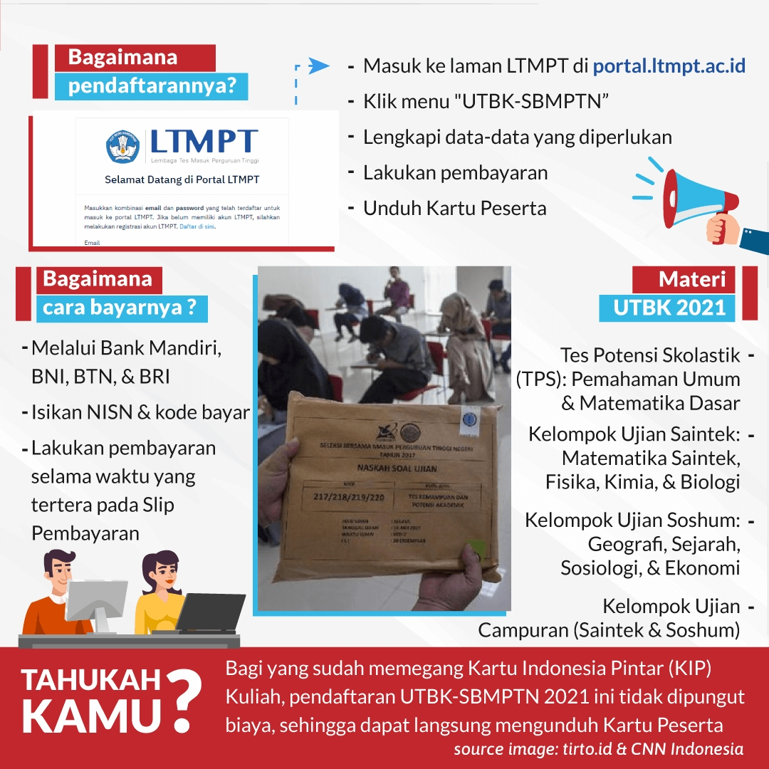 Jangan Lupa! Ini Info Penting UTBK-SBMPTN 2021