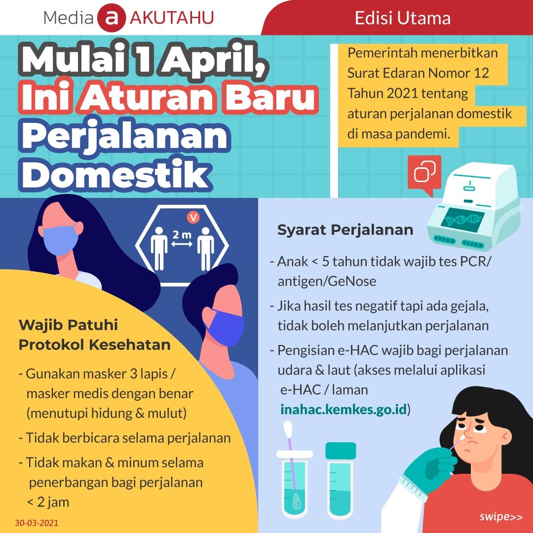 Mulai 1 April, Ini Aturan Baru Perjalanan Domestik