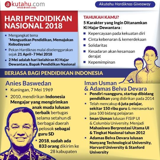 Hari Pendidikan Nasional 2018